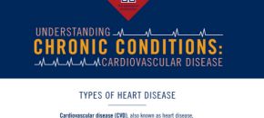 chronic conditions infographic